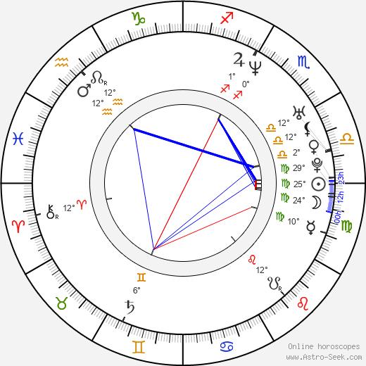 Selene Luna birth chart, biography, wikipedia 2018, 2019
