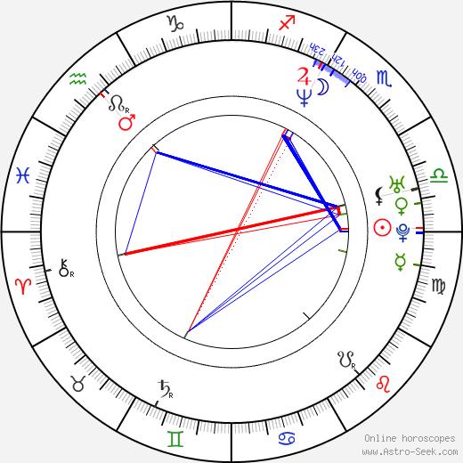 Shane Conrad birth chart, Shane Conrad astro natal horoscope, astrology