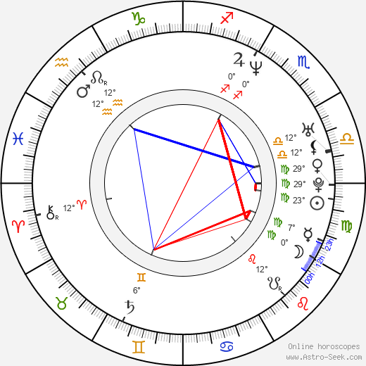 Shane Daly birth chart, biography, wikipedia 2019, 2020