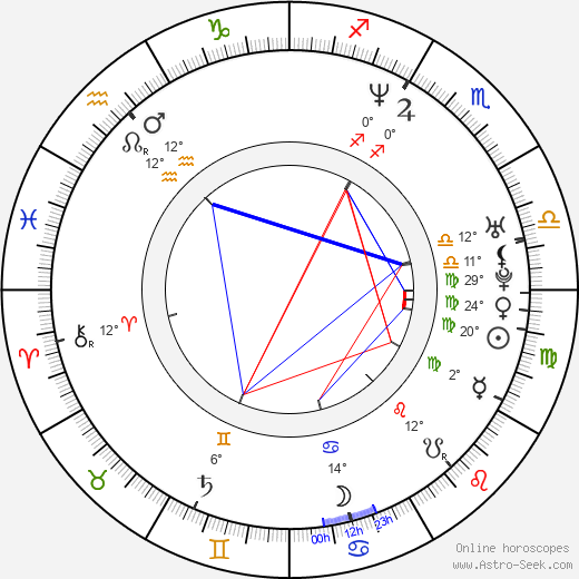 Stephanie Love birth chart, biography, wikipedia 2020, 2021