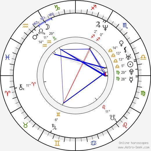 Theodore Shapiro birth chart, biography, wikipedia 2020, 2021