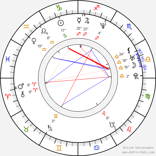 Alexander Eik birth chart, biography, wikipedia 2018, 2019