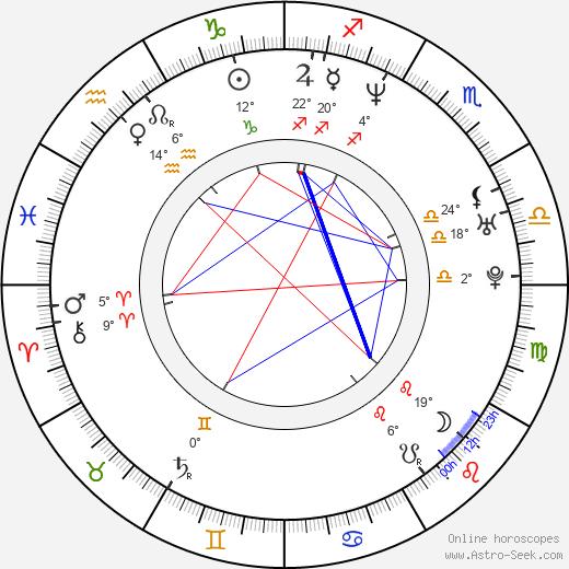 Alisha Klass birth chart, biography, wikipedia 2020, 2021