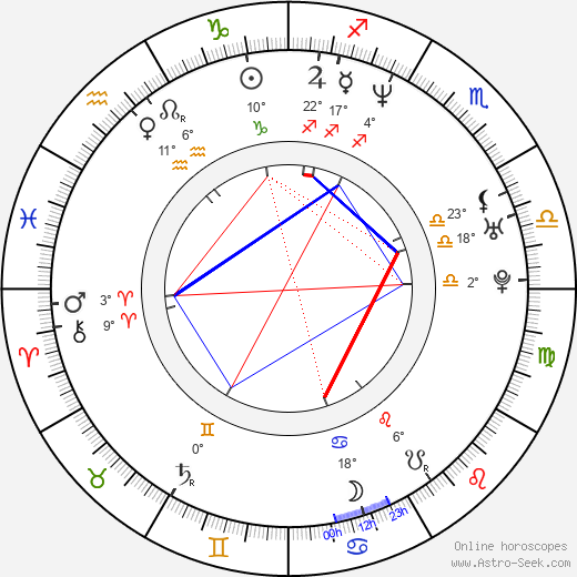 Catherine McCormack birth chart, biography, wikipedia 2019, 2020