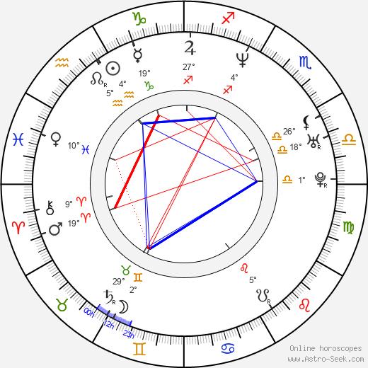 Chantal Andere birth chart, biography, wikipedia 2020, 2021