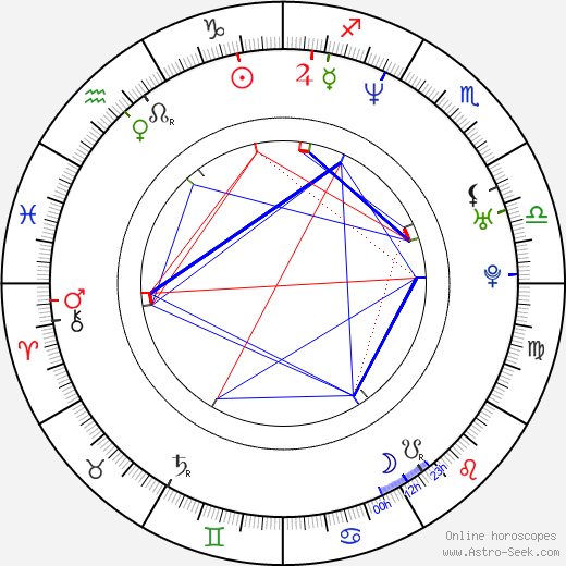 Christopher Lennertz astro natal birth chart, Christopher Lennertz horoscope, astrology