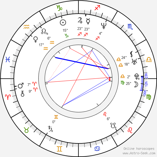 Christopher Stadulis birth chart, biography, wikipedia 2020, 2021