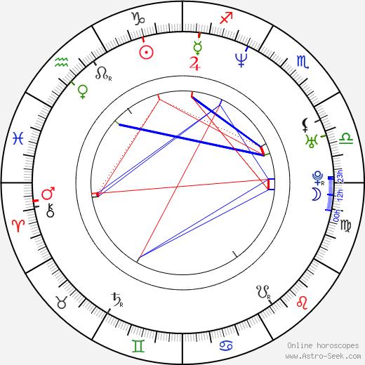 Christopher Stadulis birth chart, Christopher Stadulis astro natal horoscope, astrology