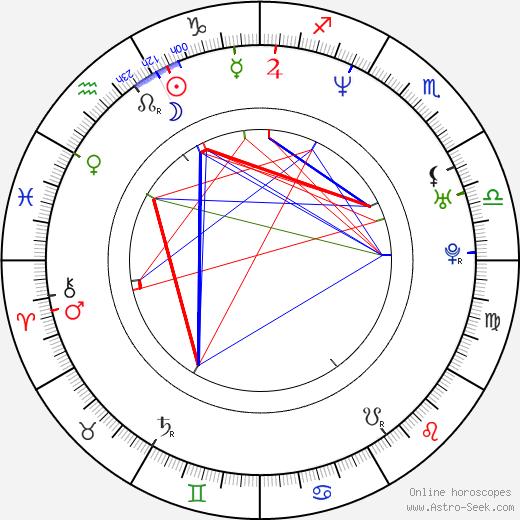 Dameon Clarke tema natale, oroscopo, Dameon Clarke oroscopi gratuiti, astrologia