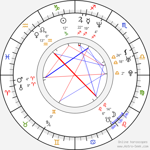 David Marqués birth chart, biography, wikipedia 2019, 2020