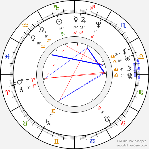 Elena Podzámska birth chart, biography, wikipedia 2019, 2020
