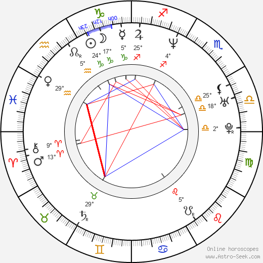 Ernie Reyes Jr. birth chart, biography, wikipedia 2019, 2020