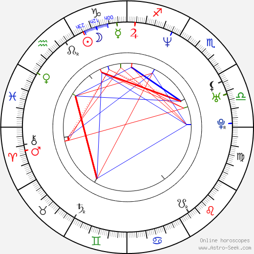 Ernie Reyes Jr. astro natal birth chart, Ernie Reyes Jr. horoscope, astrology