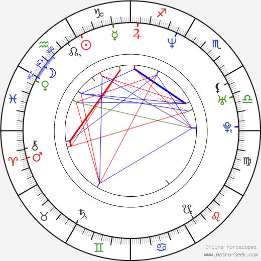 Ethan Keogh astro natal birth chart, Ethan Keogh horoscope, astrology