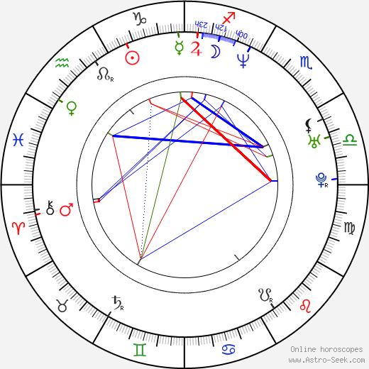 Feo Aladag день рождения гороскоп, Feo Aladag Натальная карта онлайн