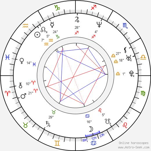 Gillian Vigman birth chart, biography, wikipedia 2019, 2020