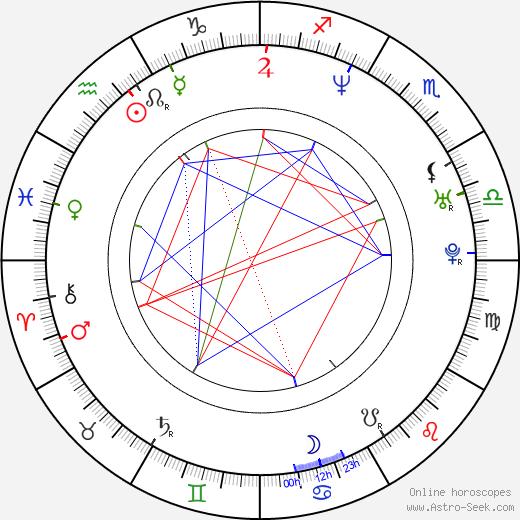Gillian Vigman astro natal birth chart, Gillian Vigman horoscope, astrology