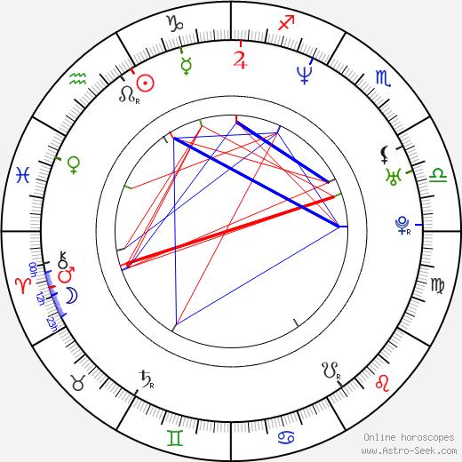 Gunnar B. Gudmundsson tema natale, oroscopo, Gunnar B. Gudmundsson oroscopi gratuiti, astrologia