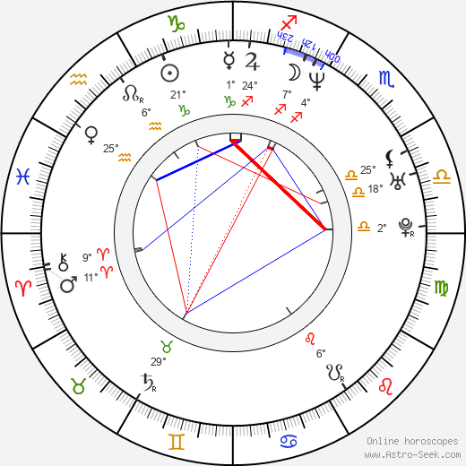 Jason Sklar birth chart, biography, wikipedia 2018, 2019