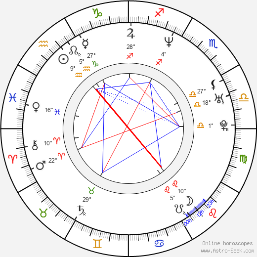 Jennifer Hale birth chart, biography, wikipedia 2019, 2020