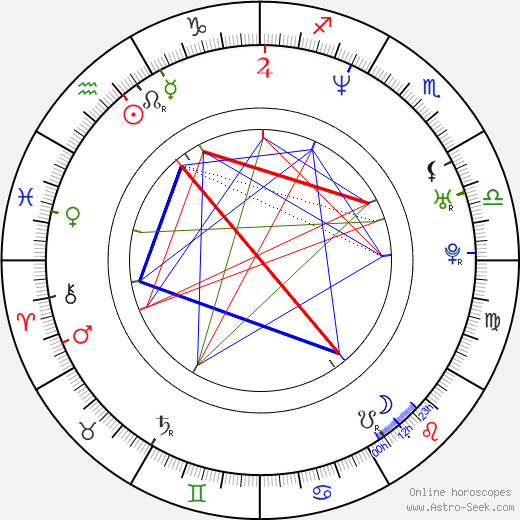 Jennifer Hale birth chart, Jennifer Hale astro natal horoscope, astrology