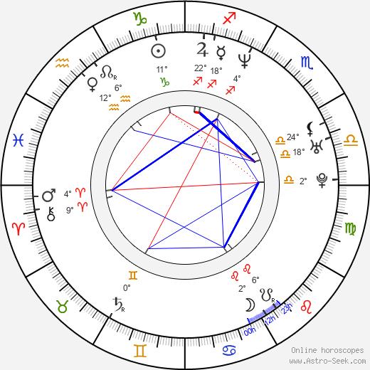 Juli Fàbregas birth chart, biography, wikipedia 2019, 2020