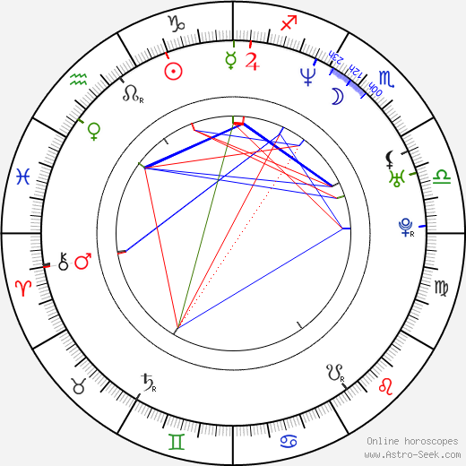 Marc Blucas astro natal birth chart, Marc Blucas horoscope, astrology