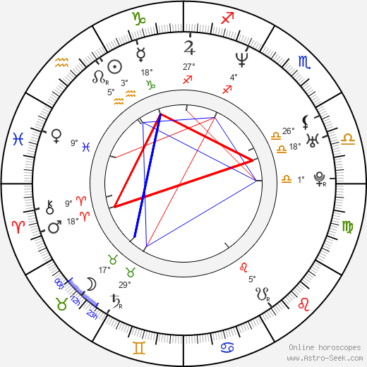 Muriel Baumeister birth chart, biography, wikipedia 2019, 2020
