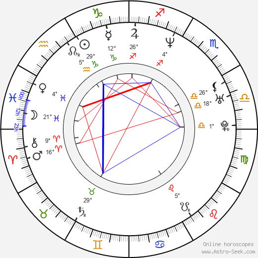 Olle Sarri birth chart, biography, wikipedia 2020, 2021