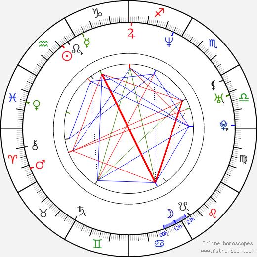 Pavel Liška astro natal birth chart, Pavel Liška horoscope, astrology