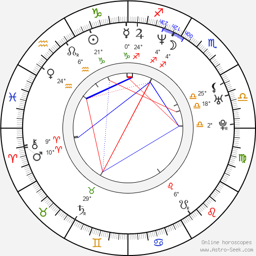 Radim Jančura birth chart, biography, wikipedia 2018, 2019