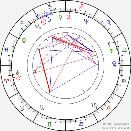 Richard T. Jones tema natale, oroscopo, Richard T. Jones oroscopi gratuiti, astrologia