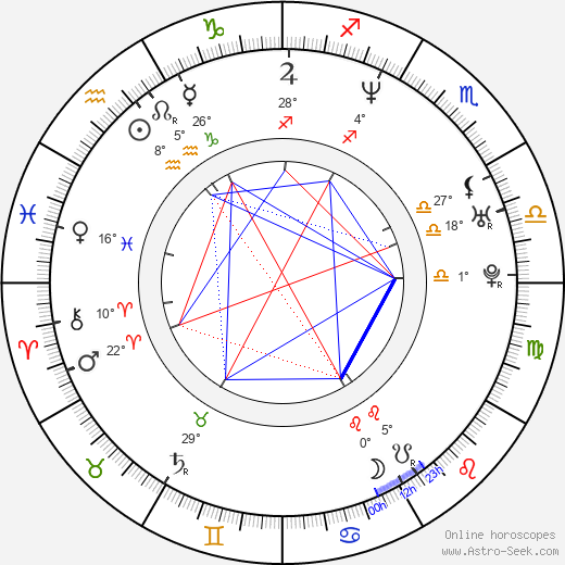 Scott Davis birth chart, biography, wikipedia 2019, 2020