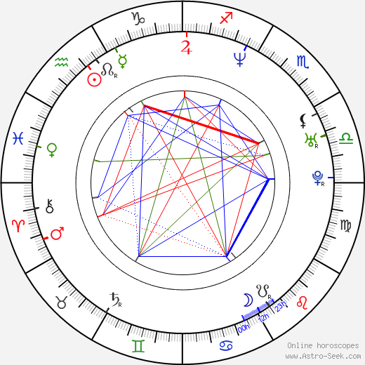 Scott Davis astro natal birth chart, Scott Davis horoscope, astrology