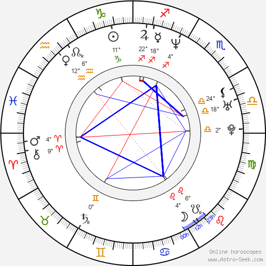 Scott Kevan birth chart, biography, wikipedia 2019, 2020