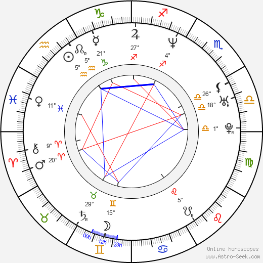 Szabolcs Hajdu birth chart, biography, wikipedia 2018, 2019