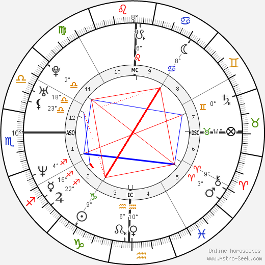 Thai-Cong Quach birth chart, biography, wikipedia 2019, 2020