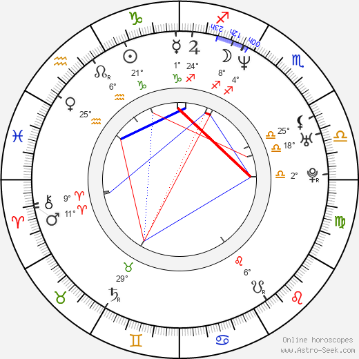 Zachary Ansley birth chart, biography, wikipedia 2019, 2020