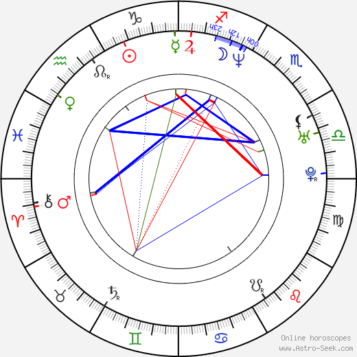 Zachary Ansley birth chart, Zachary Ansley astro natal horoscope, astrology