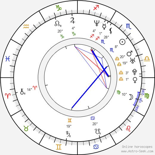 Assaf Cohen birth chart, biography, wikipedia 2018, 2019