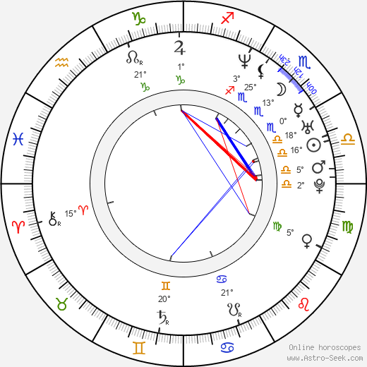 Audie England birth chart, biography, wikipedia 2019, 2020
