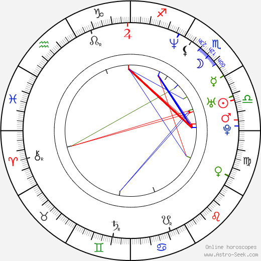 Audie England astro natal birth chart, Audie England horoscope, astrology