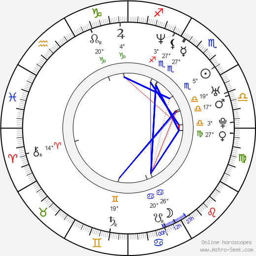 Brad Paisley birth chart, biography, wikipedia 2019, 2020