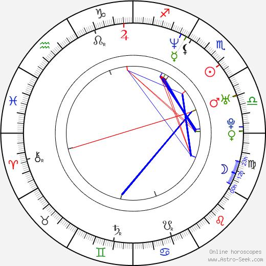 Clifford Rozier tema natale, oroscopo, Clifford Rozier oroscopi gratuiti, astrologia