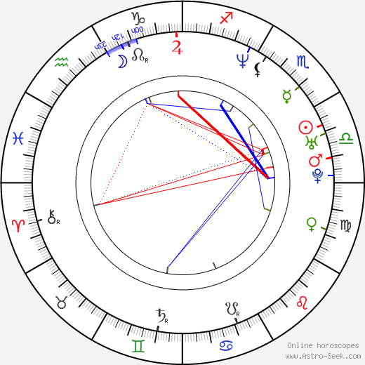 David Kneeream birth chart, David Kneeream astro natal horoscope, astrology