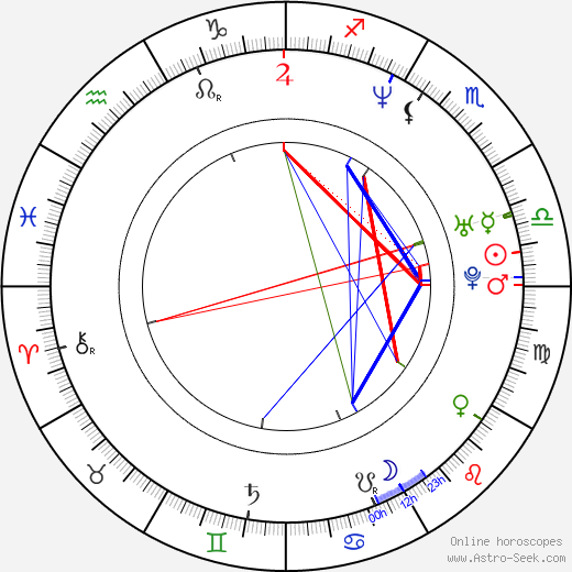 Deborah Zoe astro natal birth chart, Deborah Zoe horoscope, astrology
