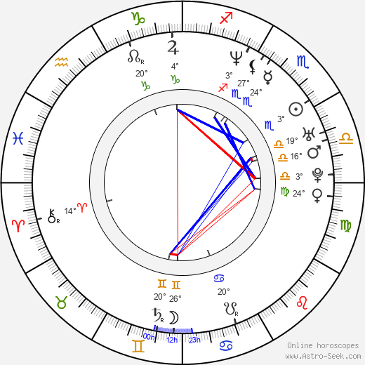 Dmitriy Ulyanov birth chart, biography, wikipedia 2019, 2020