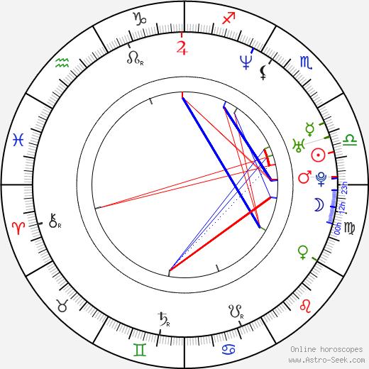 Ehren Kruger birth chart, Ehren Kruger astro natal horoscope, astrology