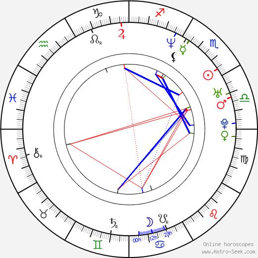 Elissar Zakaria Khoury birth chart, Elissar Zakaria Khoury astro natal horoscope, astrology