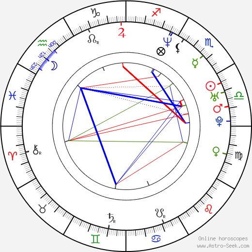 Eminem astro natal birth chart, Eminem horoscope, astrology